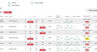Factors that affect football betting odds