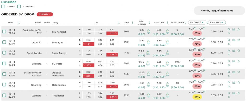 Soccer betting odds explanation c9 pvp demolisher betting
